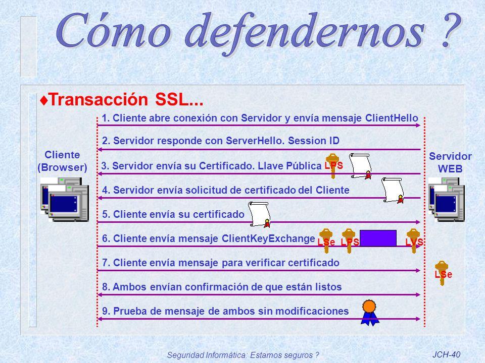 Seguridad Informática: Estamos seguros ?JCH-40 Transacción SSL... Cliente (Browser) Servidor WEB 1. Cliente abre conexión con Servidor y envía mensaje