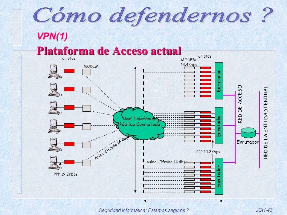 Seguridad Informática: Estamos seguros ?JCH-43 Plataforma de Acceso actual VPN(1)