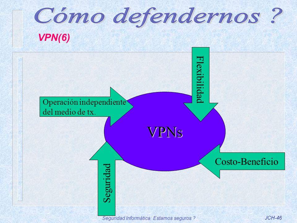 Seguridad Informática: Estamos seguros ?JCH-46 VPNs Operación independiente del medio de tx. Seguridad Costo-Beneficio Flexibilidad VPN(6)