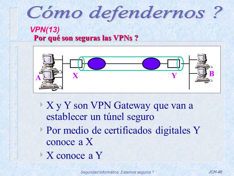 Seguridad Informática: Estamos seguros ?JCH-48 X y Y son VPN Gateway que van a establecer un túnel seguro Por medio de certificados digitales Y conoce