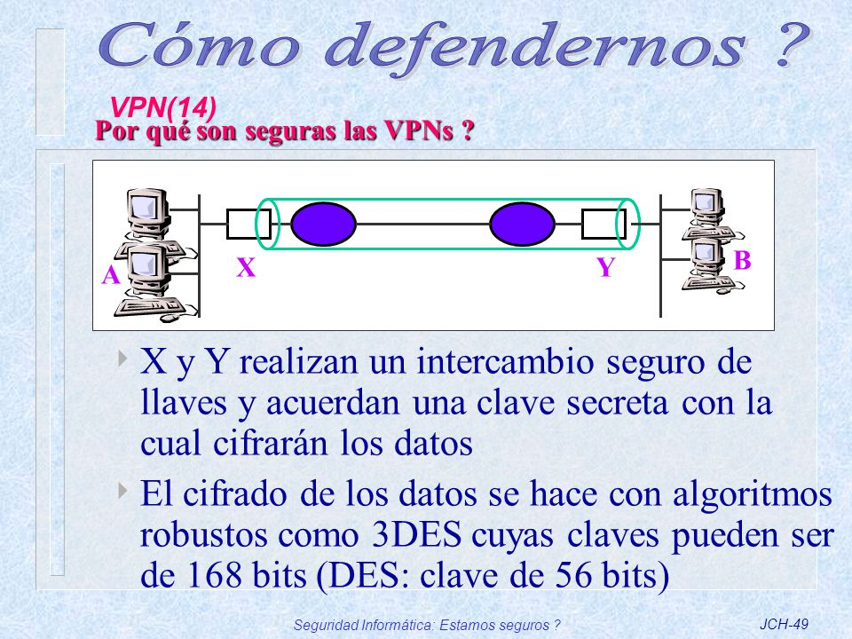 Seguridad Informática: Estamos seguros ?JCH-49 X y Y realizan un intercambio seguro de llaves y acuerdan una clave secreta con la cual cifrarán los da