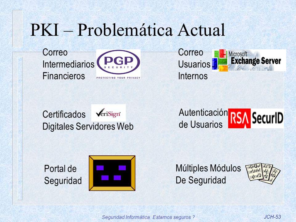 Seguridad Informática: Estamos seguros ?JCH-53 PKI – Problemática Actual Correo Intermediarios Financieros Correo Usuarios Internos Certificados Digit