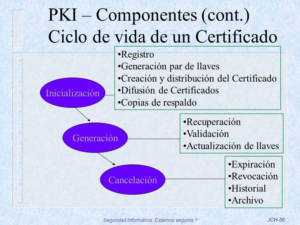 Seguridad Informática: Estamos seguros ?JCH-56 PKI – Componentes (cont.) Ciclo de vida de un Certificado Inicialización Generación Cancelación Registr