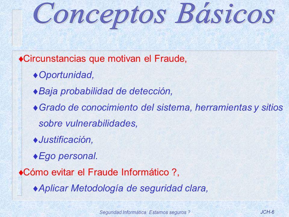Seguridad Informática: Estamos seguros ?JCH-17 Este es un Mensaje ?&# # (/ %#/+*# E = ?t = &e = # u = (s = n = / j = *M = % a = + Encripción (A)A => Este es un Mensaje ?&# # (/ %#/+*# A debe ser secreto, Pocos participantes, DesEncripción (A) Este es un Mensaje ?&# # (/ %#/+*# E = ?t = &e = # u = (s = n = / j = *M = % a = + Encripción (A k )A k => Este es un Mensaje ?&# # (/ %#/+*# DesEncripción (A k ) E = $t = #e = .