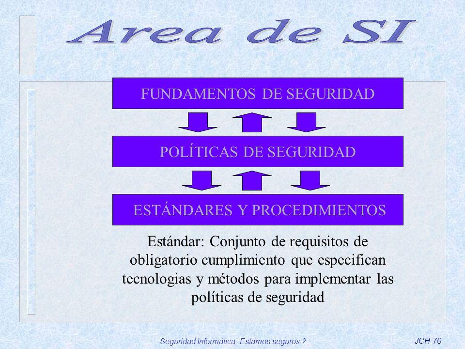 Seguridad Informática: Estamos seguros ?JCH-70 FUNDAMENTOS DE SEGURIDAD POLÍTICAS DE SEGURIDADESTÁNDARES Y PROCEDIMIENTOS Estándar: Conjunto de requis