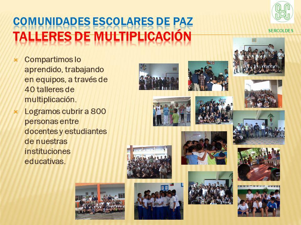 Compartimos lo aprendido, trabajando en equipos, a través de 40 talleres de multiplicación. Logramos cubrir a 800 personas entre docentes y estudiante