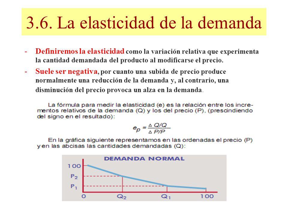 3.6. La elasticidad de la demanda -Definiremos la elasticidad como la variación relativa que experimenta la cantidad demandada del producto al modific