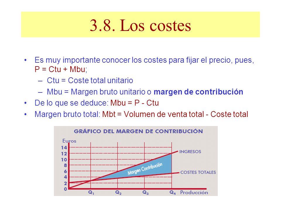 3.8. Los costes Es muy importante conocer los costes para fijar el precio, pues, P = Ctu + Mbu; –Ctu = Coste total unitario –Mbu = Margen bruto unitar