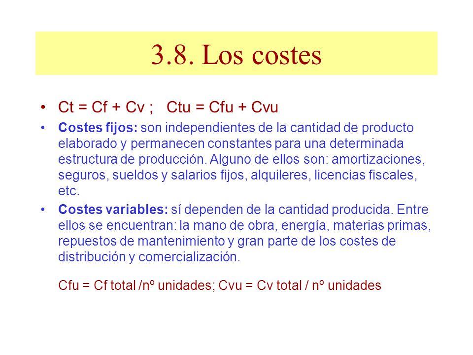 3.8. Los costes Ct = Cf + Cv ; Ctu = Cfu + Cvu Costes fijos: son independientes de la cantidad de producto elaborado y permanecen constantes para una