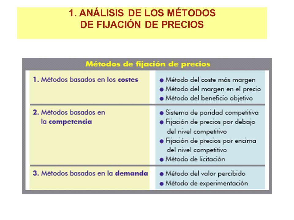 1. ANÁLISIS DE LOS MÉTODOS DE FIJACIÓN DE PRECIOS