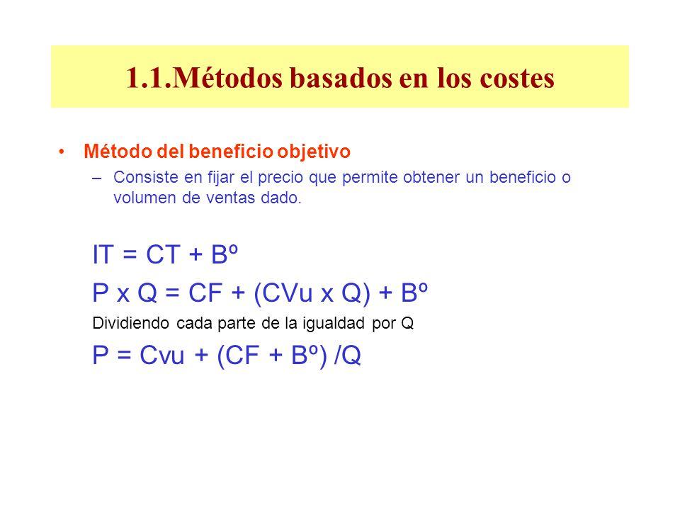 1.1.Métodos basados en los costes Método del beneficio objetivo –Consiste en fijar el precio que permite obtener un beneficio o volumen de ventas dado