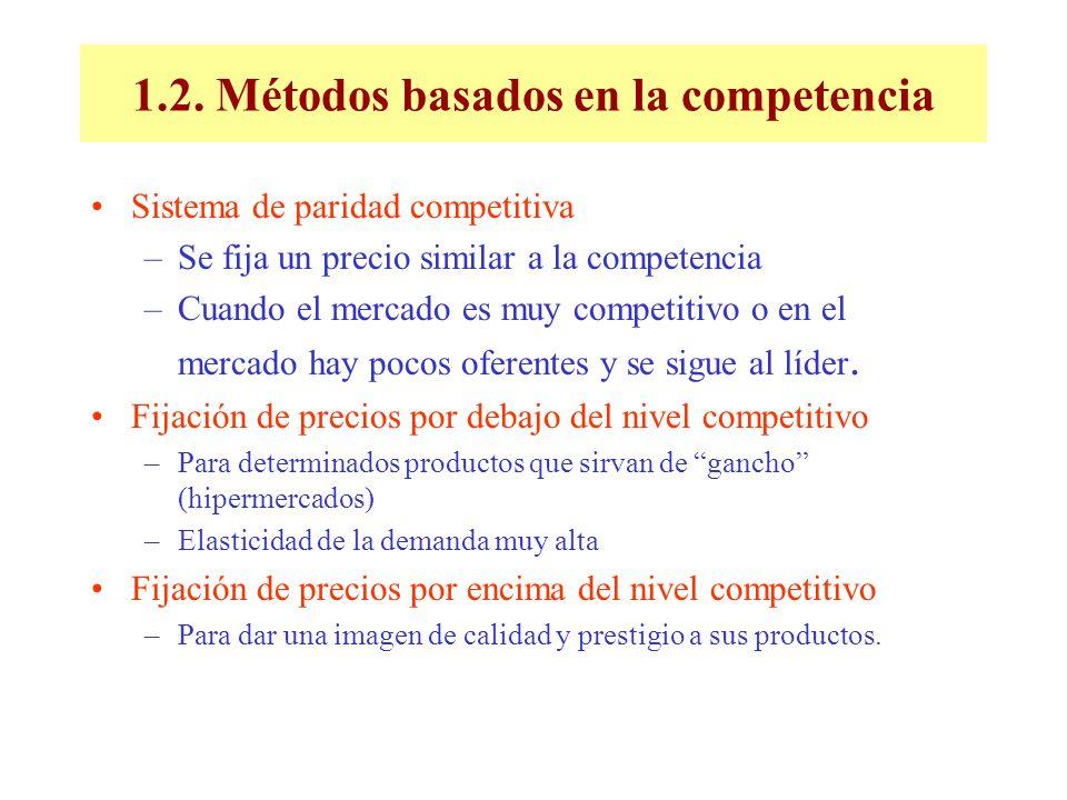 1.2. Métodos basados en la competencia Sistema de paridad competitiva –Se fija un precio similar a la competencia –Cuando el mercado es muy competitiv