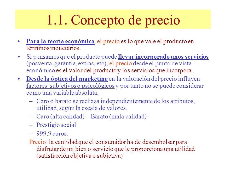 1.1. Concepto de precio Para la teoría económica, el precio es lo que vale el producto en términos monetarios. Si pensamos que el producto puede lleva