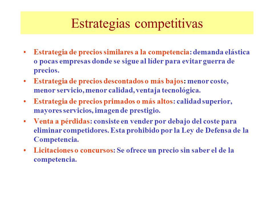 Estrategias competitivas Estrategia de precios similares a la competencia: demanda elástica o pocas empresas donde se sigue al líder para evitar guerr