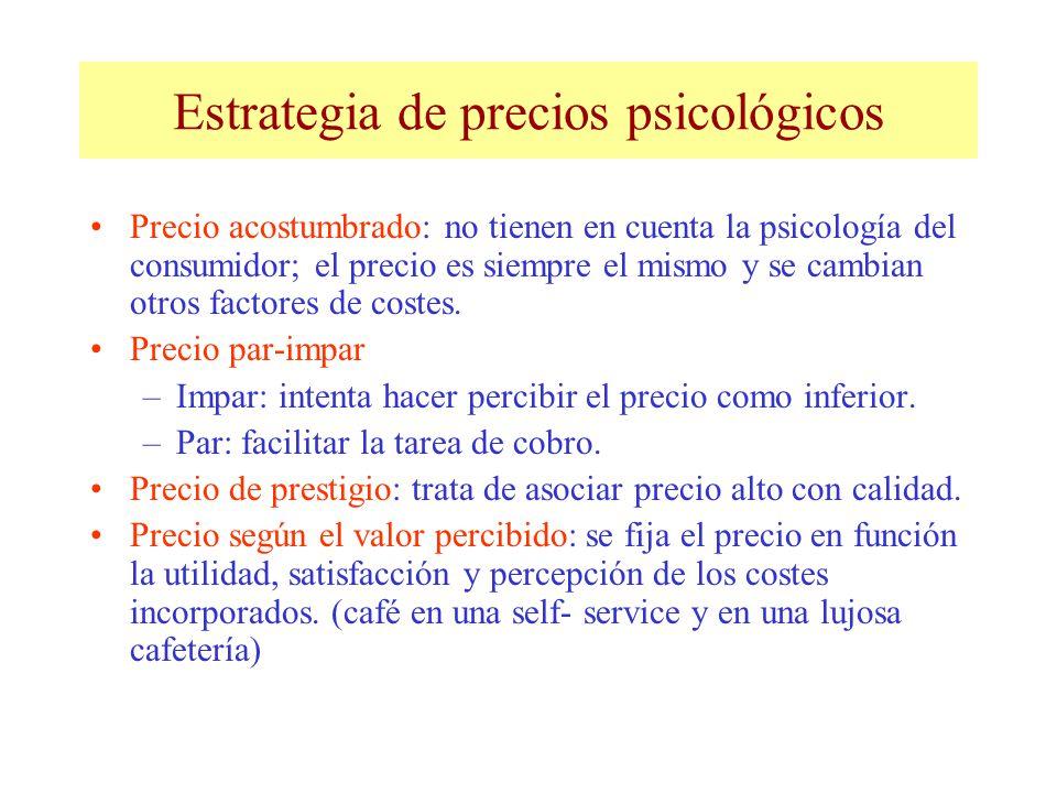 Estrategia de precios psicológicos Precio acostumbrado: no tienen en cuenta la psicología del consumidor; el precio es siempre el mismo y se cambian o