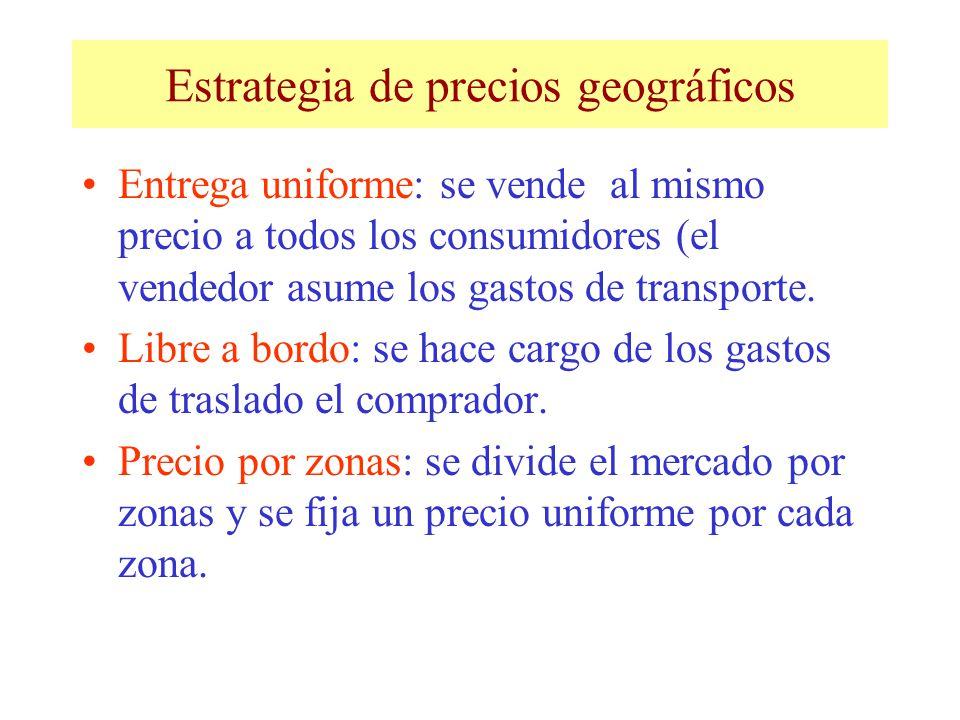 Estrategia de precios geográficos Entrega uniforme: se vende al mismo precio a todos los consumidores (el vendedor asume los gastos de transporte. Lib
