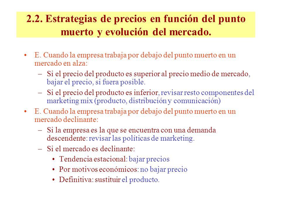 2.2. Estrategias de precios en función del punto muerto y evolución del mercado. E. Cuando la empresa trabaja por debajo del punto muerto en un mercad