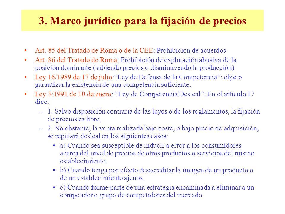 3. Marco jurídico para la fijación de precios Art. 85 del Tratado de Roma o de la CEE: Prohibición de acuerdos Art. 86 del Tratado de Roma: Prohibició