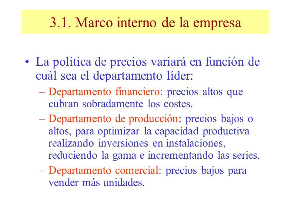 3.1. Marco interno de la empresa La política de precios variará en función de cuál sea el departamento líder: –Departamento financiero: precios altos