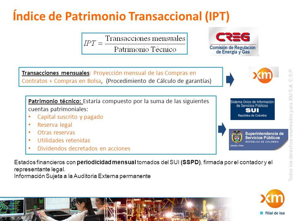 Todos los derechos reservados para XM S.A. E.S.P. Índice de Patrimonio Transaccional (IPT) 11 Transacciones mensuales: Proyección mensual de las Compr