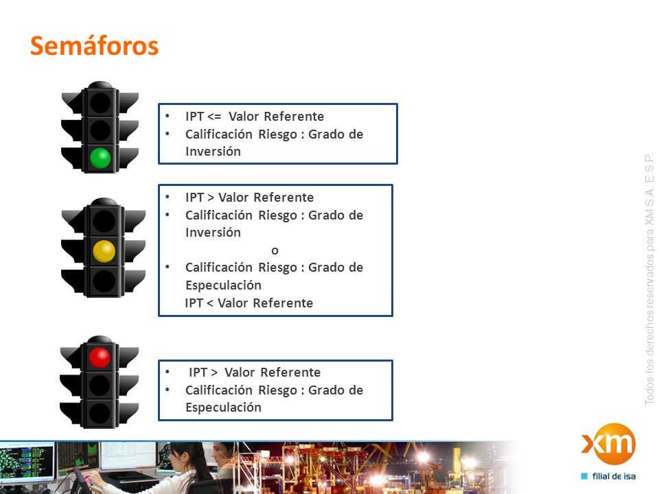 Todos los derechos reservados para XM S.A. E.S.P. Semáforos IPT <= Valor Referente Calificación Riesgo : Grado de Inversión IPT > Valor Referente Cali