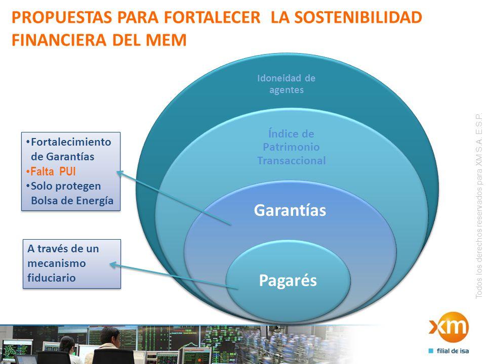 Todos los derechos reservados para XM S.A. E.S.P. PROPUESTAS PARA FORTALECER LA SOSTENIBILIDAD FINANCIERA DEL MEM Fortalecimiento de Garantías Falta P