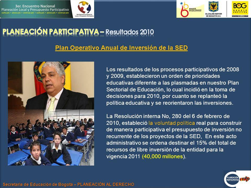Secretaría de Educación de Bogotá – PLANEACIÓN AL DERECHO Plan Operativo Anual de Inversión de la SED Los resultados de los procesos participativos de 2008 y 2009, establecieron un orden de prioridades educativas diferente a las plasmadas en nuestro Plan Sectorial de Educación, lo cual incidió en la toma de decisiones para 2010, por cuanto se replanteó la política educativa y se reorientaron las inversiones.