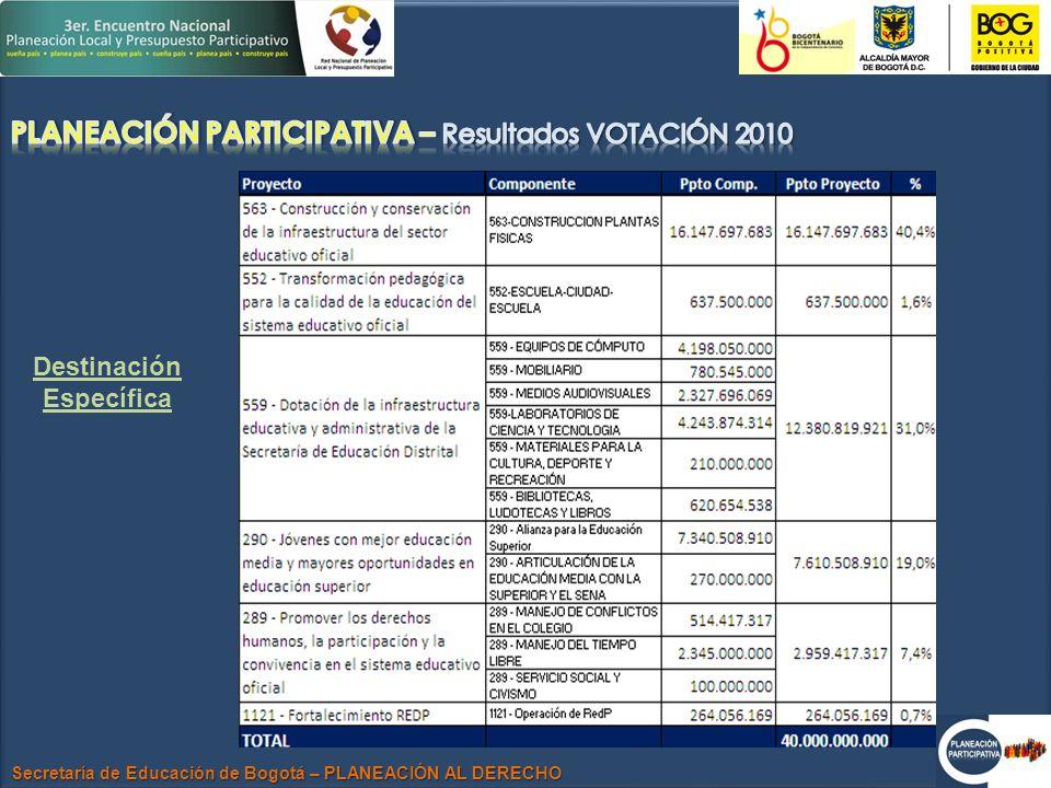 Secretaría de Educación de Bogotá – PLANEACIÓN AL DERECHO Destinación Específica