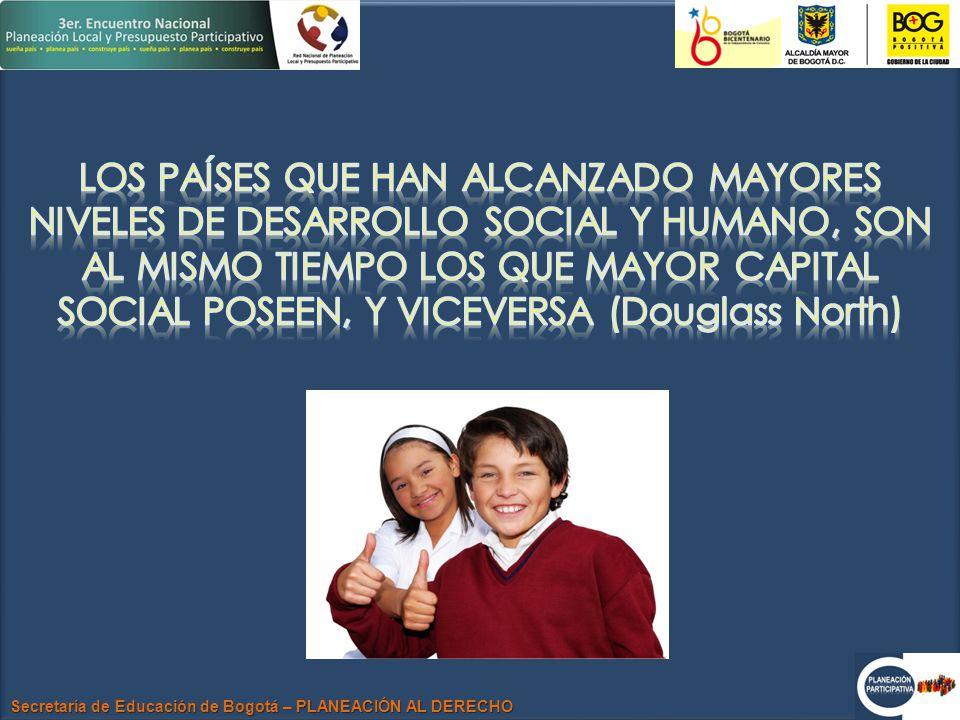Secretaría de Educación de Bogotá – PLANEACIÓN AL DERECHO