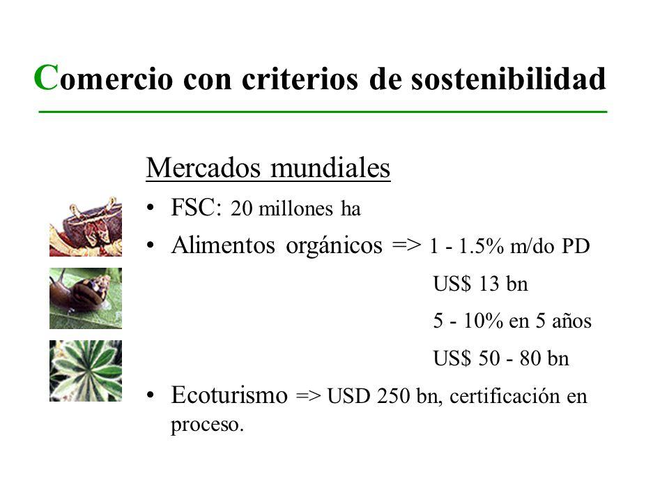 C omercio con criterios de sostenibilidad Mercados mundiales FSC: 20 millones ha Alimentos orgánicos => 1 - 1.5% m/do PD US$ 13 bn 5 - 10% en 5 años U