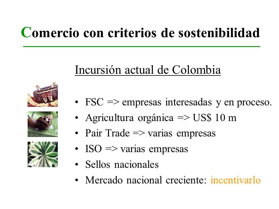 C omercio con criterios de sostenibilidad Incursión actual de Colombia FSC => empresas interesadas y en proceso. Agricultura orgánica => US$ 10 m Pair