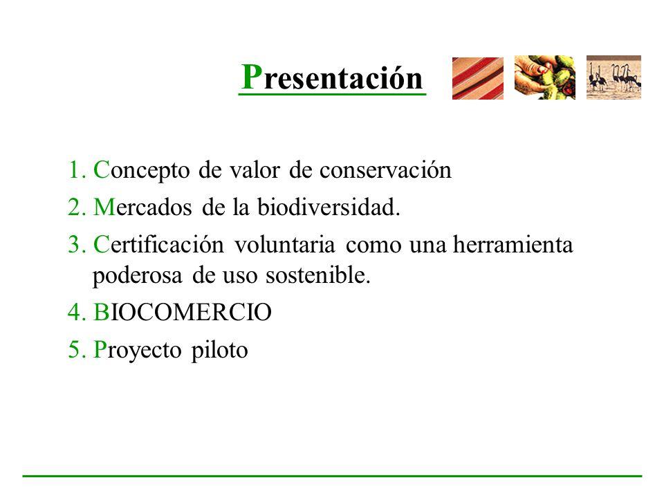 P resentación 1. Concepto de valor de conservación 2. Mercados de la biodiversidad. 3. Certificación voluntaria como una herramienta poderosa de uso s