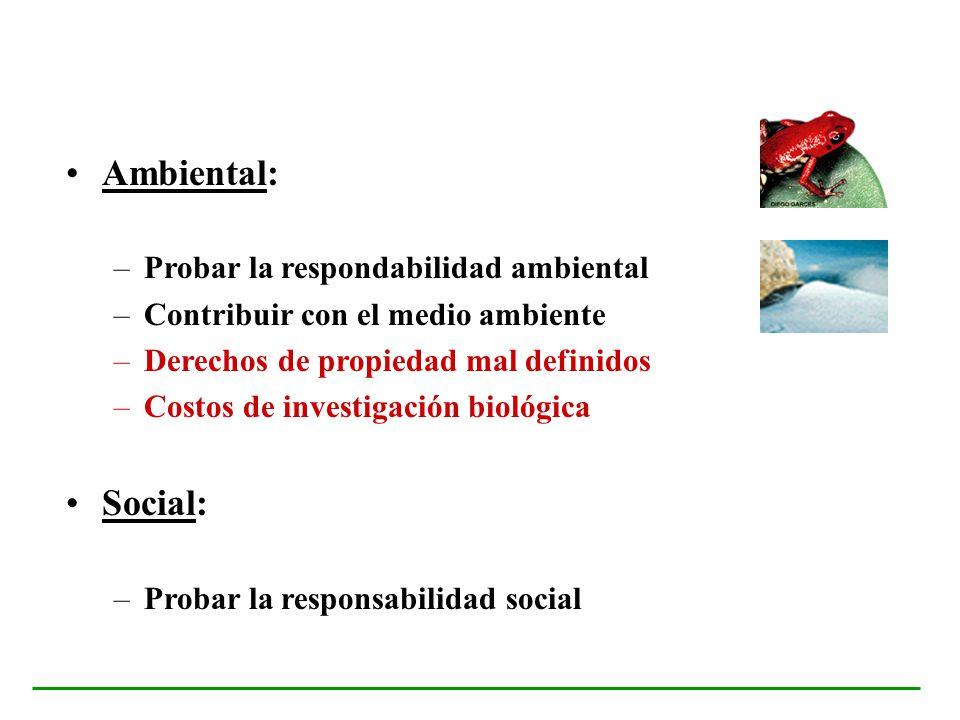 Ambiental: –Probar la respondabilidad ambiental –Contribuir con el medio ambiente –Derechos de propiedad mal definidos –Costos de investigación biológ