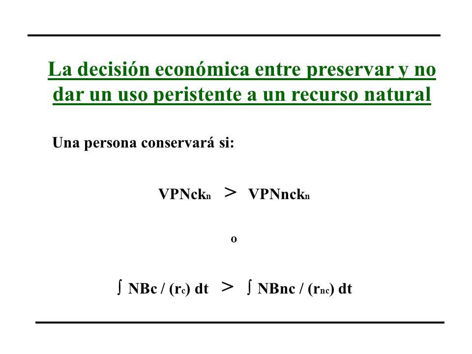 La decisión económica entre preservar y no dar un uso peristente a un recurso natural Una persona conservará si: VPNck n > VPNnck n o NBc / (r c ) dt