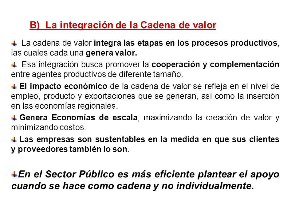 La cadena de valor integra las etapas en los procesos productivos, las cuales cada una genera valor. Esa integración busca promover la cooperación y c