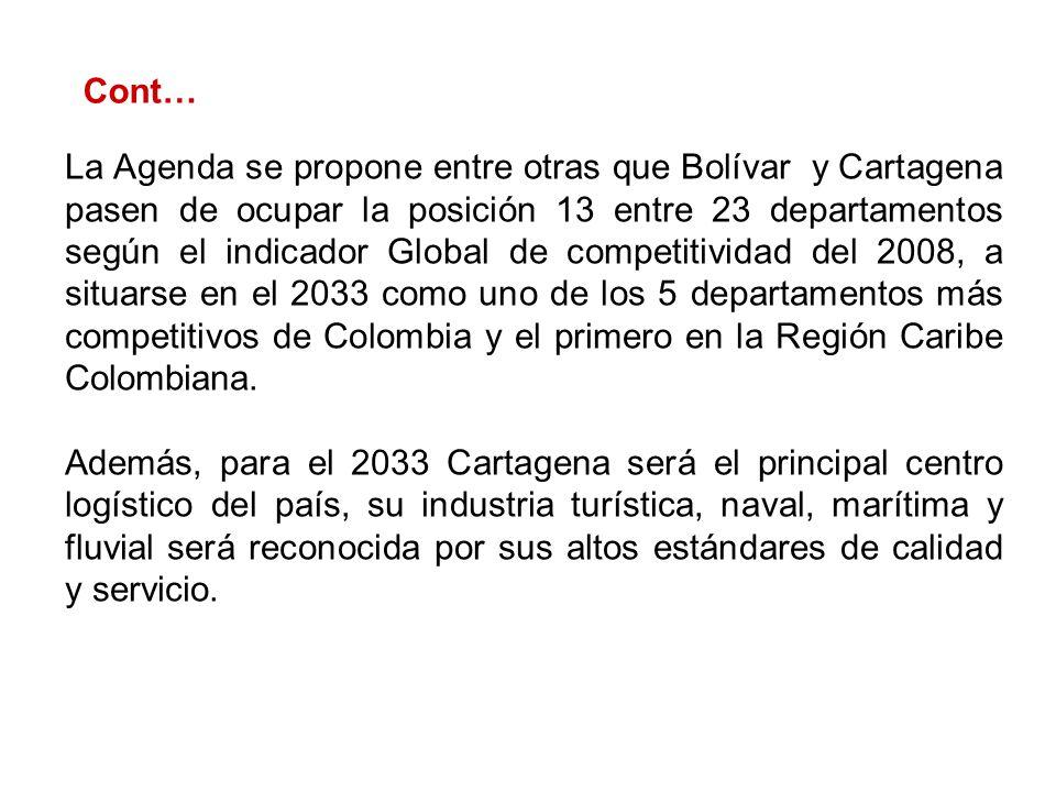 Cont… La Agenda se propone entre otras que Bolívar y Cartagena pasen de ocupar la posición 13 entre 23 departamentos según el indicador Global de comp