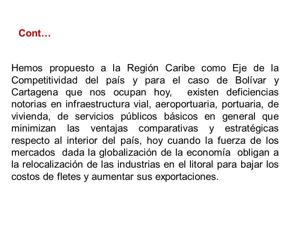 Cont… Hemos propuesto a la Región Caribe como Eje de la Competitividad del país y para el caso de Bolívar y Cartagena que nos ocupan hoy, existen defi