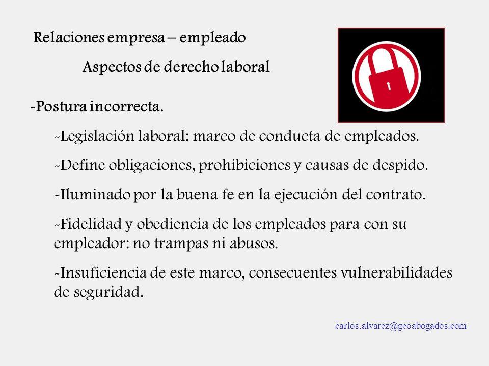 Relaciones empresa – empleado Aspectos de derecho laboral -Postura incorrecta. -Legislación laboral: marco de conducta de empleados. -Define obligacio