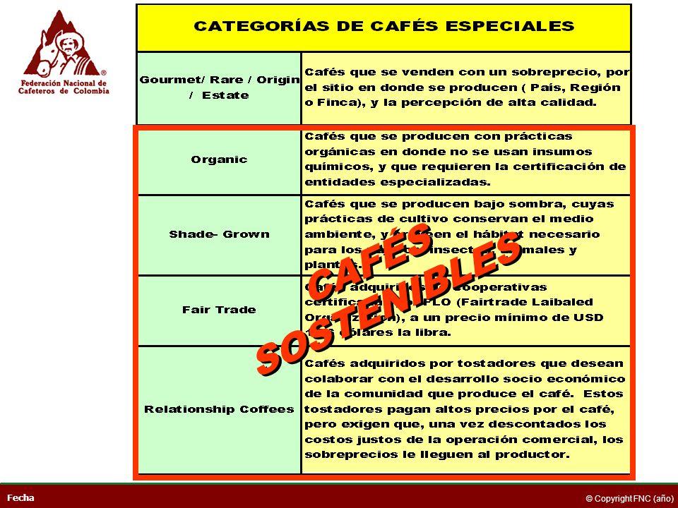 Fecha © Copyright FNC (año) CAFÉS SOSTENIBLES