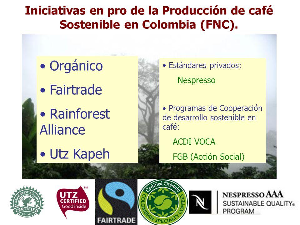 Iniciativas en pro de la Producción de café Sostenible en Colombia (FNC). Orgánico Fairtrade Rainforest Alliance Utz Kapeh Estándares privados: Nespre