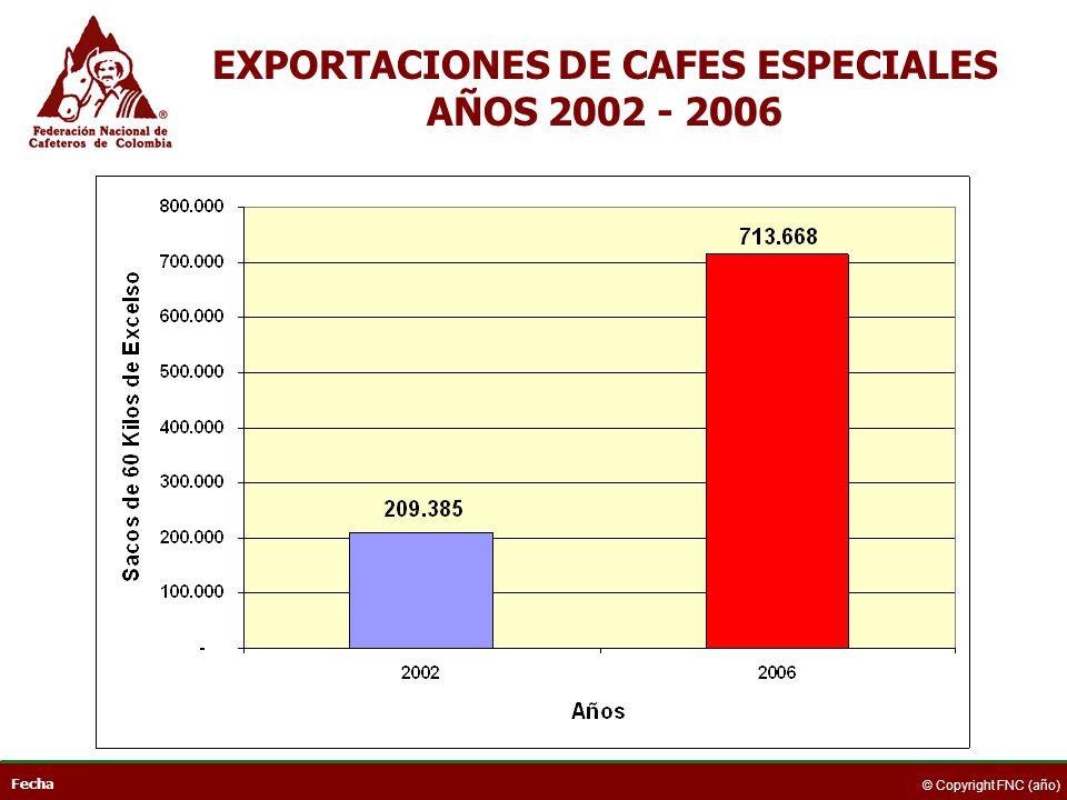 Fecha © Copyright FNC (año) EXPORTACIONES DE CAFES ESPECIALES AÑOS 2002 - 2006