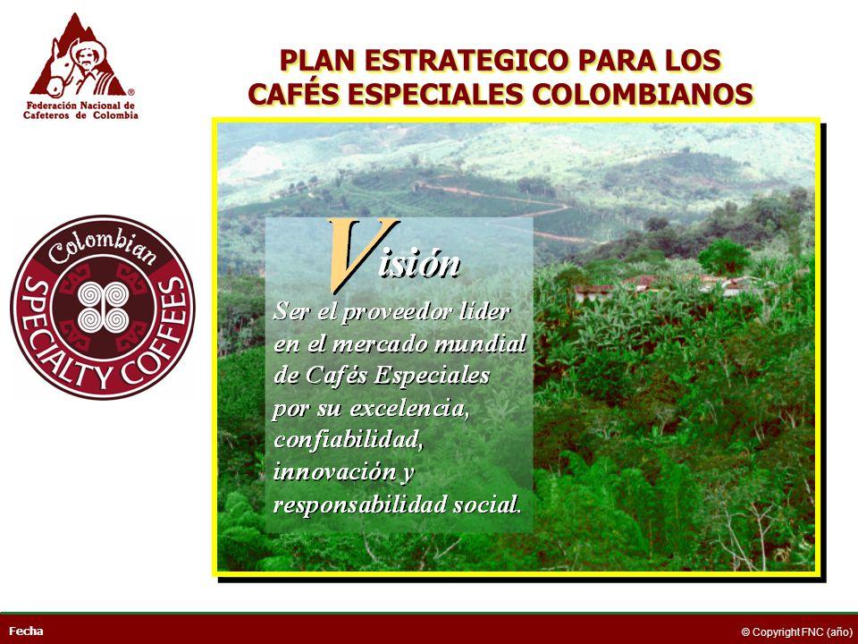 Fecha © Copyright FNC (año) ¿POR QUE COLOMBIA CUENTA CON DIVERSOS TIPOS DE CAFÉ ESPECIAL.
