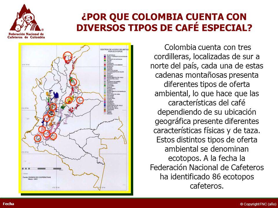 Fecha © Copyright FNC (año) ¿POR QUE COLOMBIA CUENTA CON DIVERSOS TIPOS DE CAFÉ ESPECIAL? Colombia cuenta con tres cordilleras, localizadas de sur a n