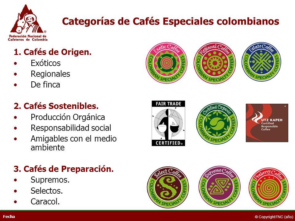 Fecha © Copyright FNC (año) Categorías de Cafés Especiales colombianos 1. Cafés de Origen. Exóticos Regionales De finca 2. Cafés Sostenibles. Producci
