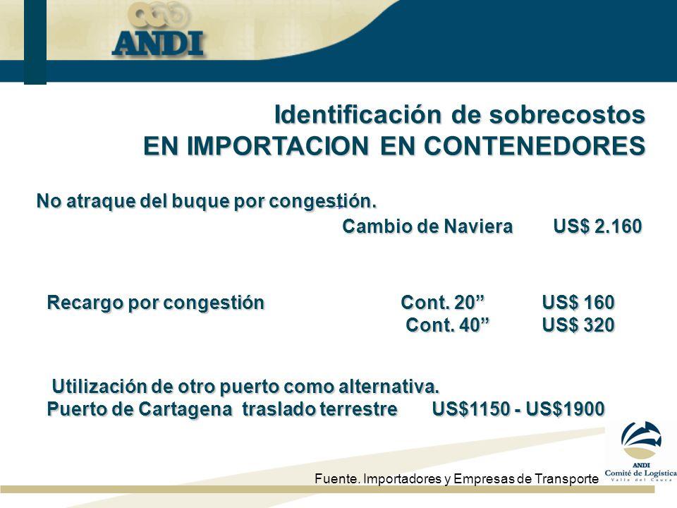 Identificación de sobrecostos EN IMPORTACION EN CONTENEDORES Recargo por congestión Cont. 20 US$ 160 Cont. 40 US$ 320 Cont. 40 US$ 320 Utilización de