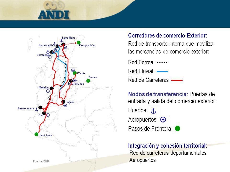 Santa Marta Barranquilla Cartagena Paraguachón Cúcuta Arauca Bucaramanga Medellín Bogotá Buenaventura Cali Rumichaca Nodos de transferencia: Puertas d