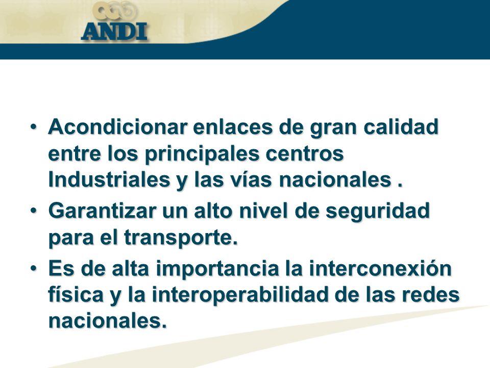 Acondicionar enlaces de gran calidad entre los principales centros Industriales y las vías nacionales.Acondicionar enlaces de gran calidad entre los p