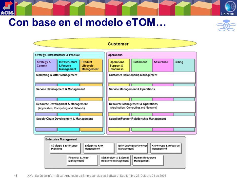XXV Salón de Informática Arquitecturas Empresariales de Software Septiembre 28-Octubre 01 de 2005 15 Con base en el modelo eTOM…