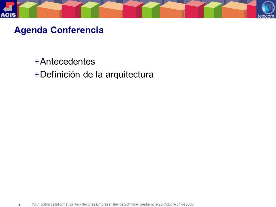 XXV Salón de Informática Arquitecturas Empresariales de Software Septiembre 28-Octubre 01 de 2005 2 Agenda Conferencia + Antecedentes + Definición de