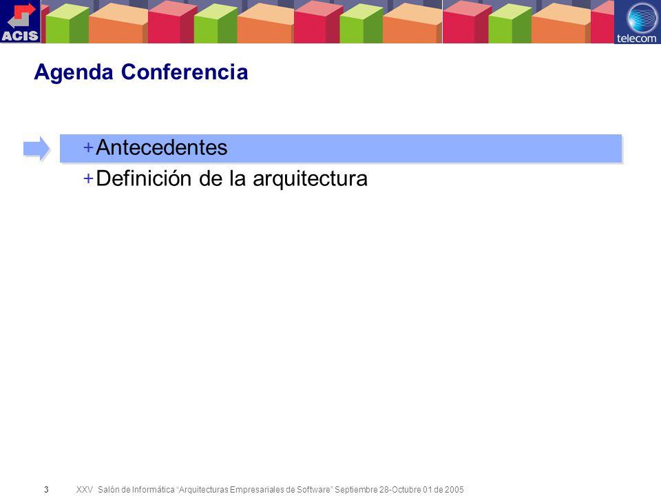 XXV Salón de Informática Arquitecturas Empresariales de Software Septiembre 28-Octubre 01 de 2005 3 Agenda Conferencia + Antecedentes + Definición de